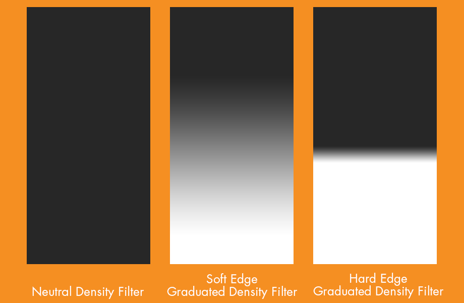 Graduated Neutral Density Filters
